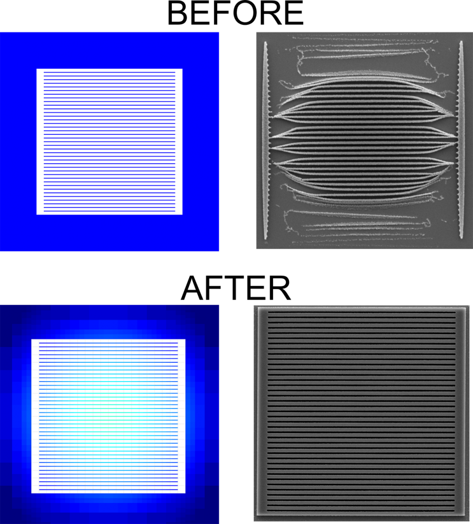 Example of using electron-beam lithography with and without proximity effect correction with Beamfox Proximity